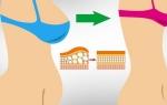Как убрать жир с живота: эффективные методы