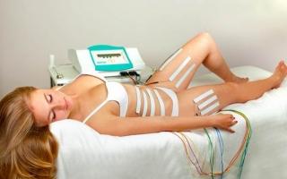 Электролиполиз — инновационный метод похудения