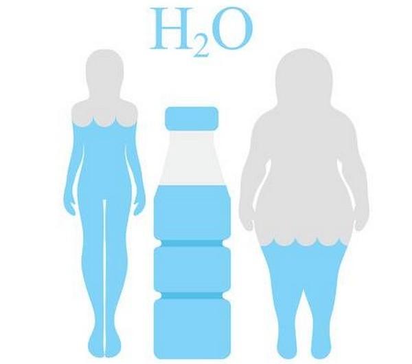 Баланс воды в организме благодаря такой процедуре нормализуется
