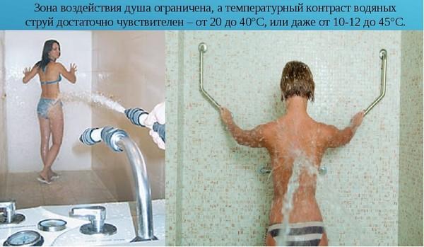 Температура воды может быть разной