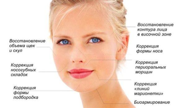 Особый препарат из гиалуроновой кислоты делает девушек моложе