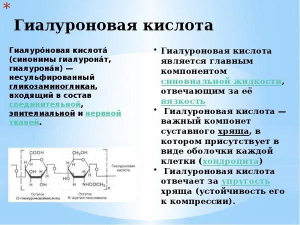 Состав гиалуроновой кислоты