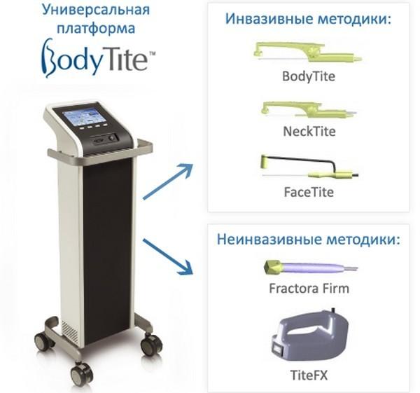 Аппарат «Body Tite»