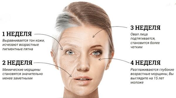 Данная процедура омолаживает кожу