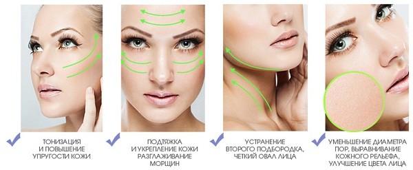 С помощью такой процедуры можно избавиться от различных дефектов кожи