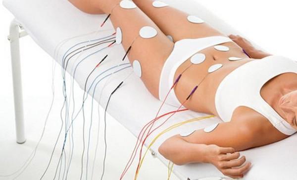 Миолифтинг улучшает лимфодренаж