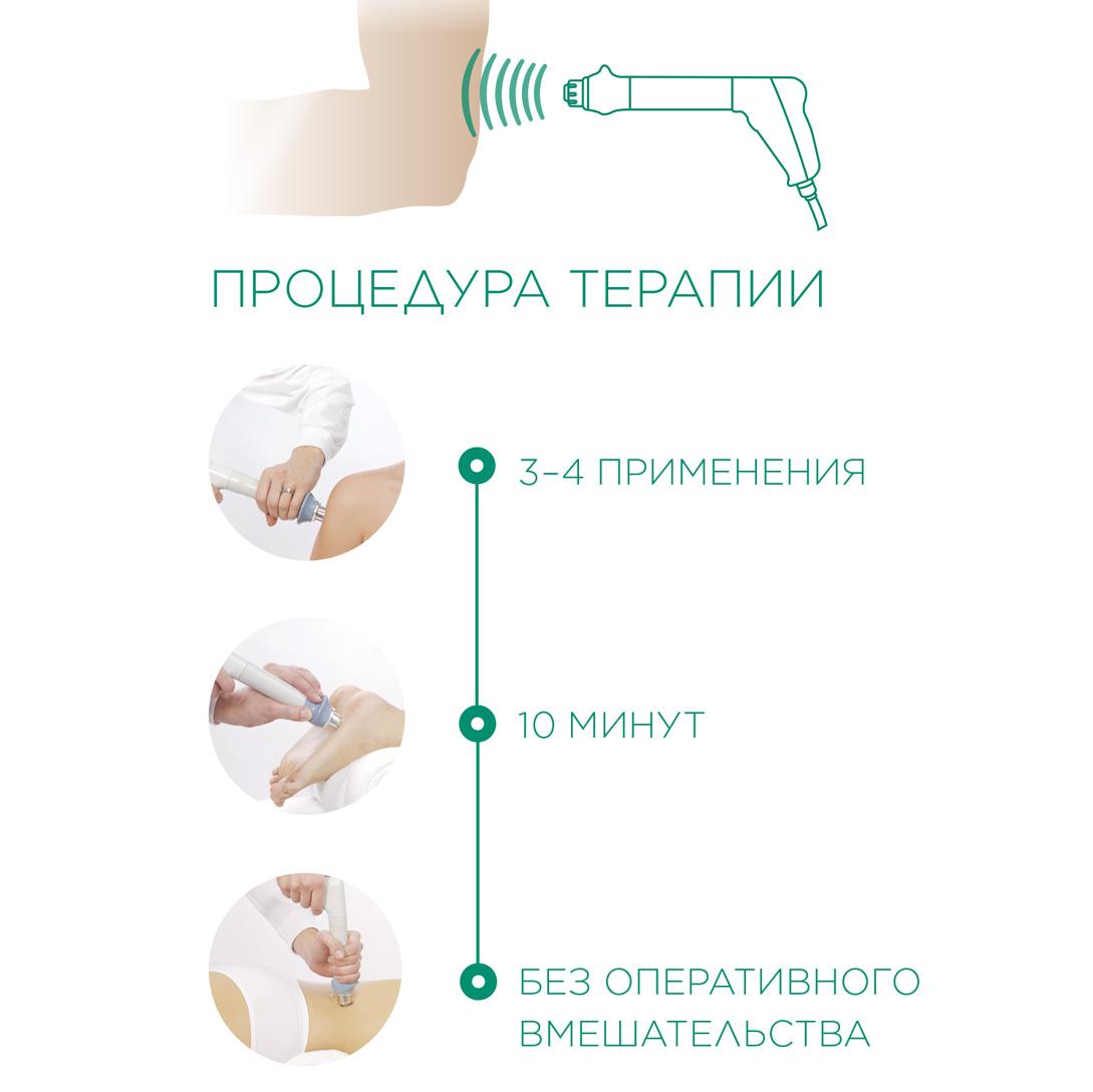 Процедура терапии