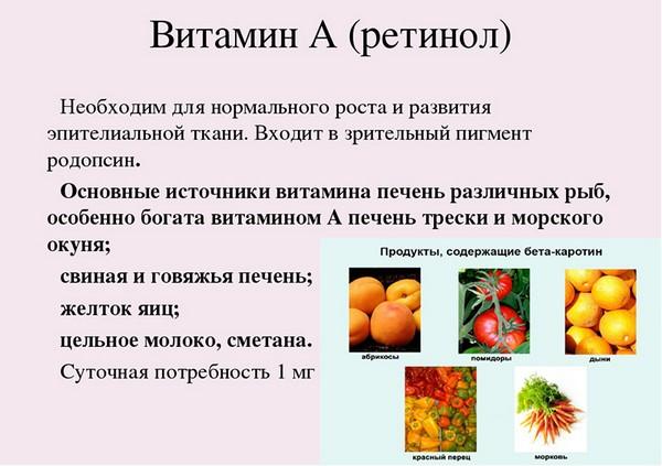Ретиноиды заменяют витамин А
