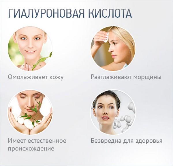 Гиалуроновая кислота способствует омоложению кожи