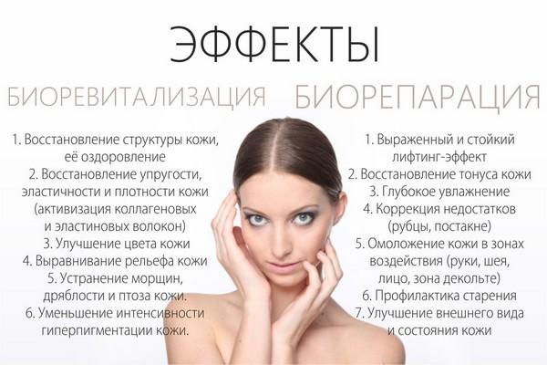 Биорепаранты стимулируют омоложение кожи
