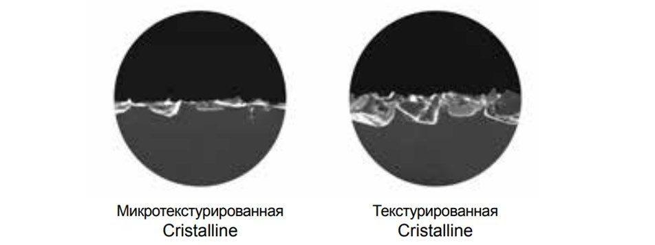 У импланта может быть микротекстурированная и текстурированная поверхность