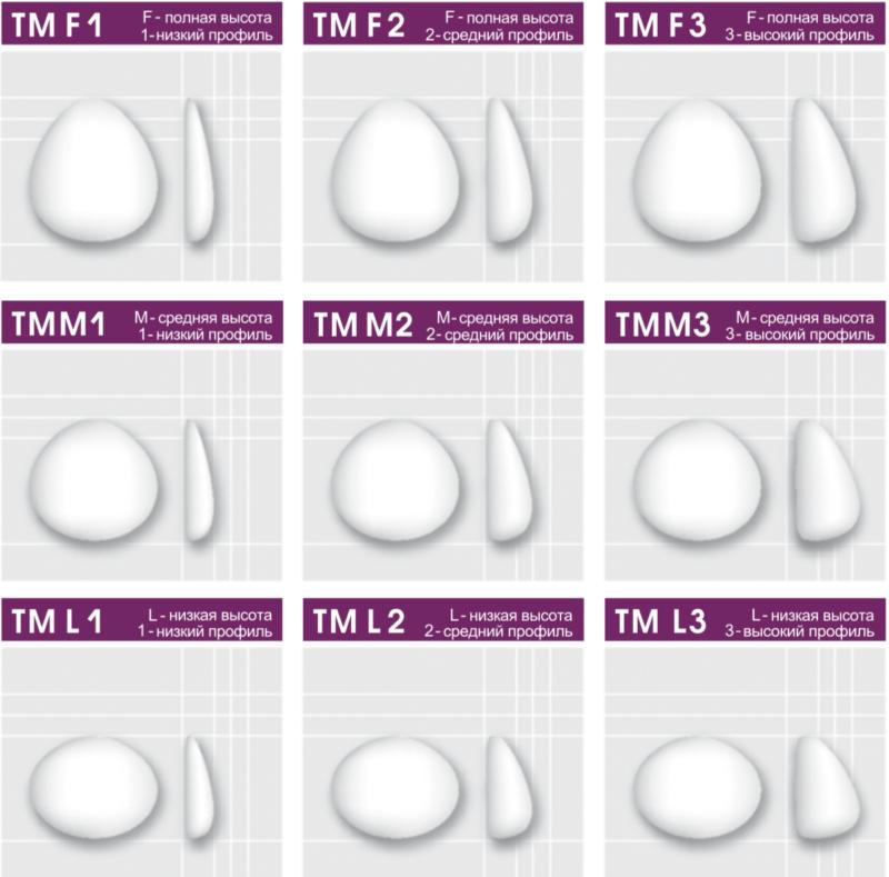 9 видов имплантов Матрица Евросиликон