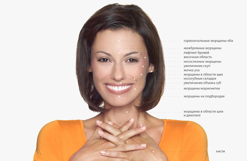 Филлеры Белотеро работают на разных участках лица и тела